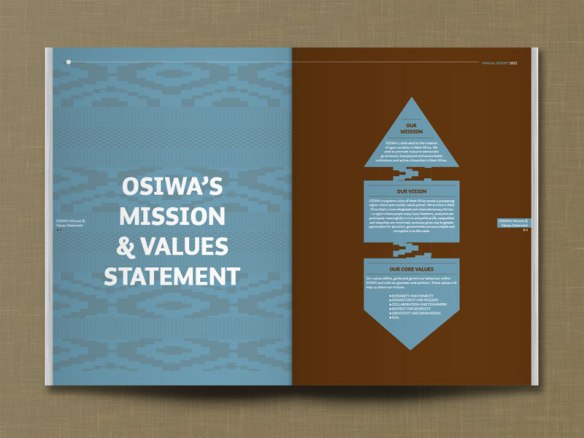 OSIWA_situ2